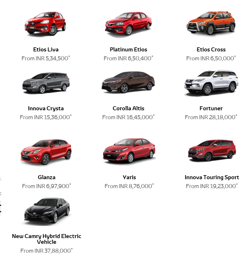 SWOT Analysis of Toyota