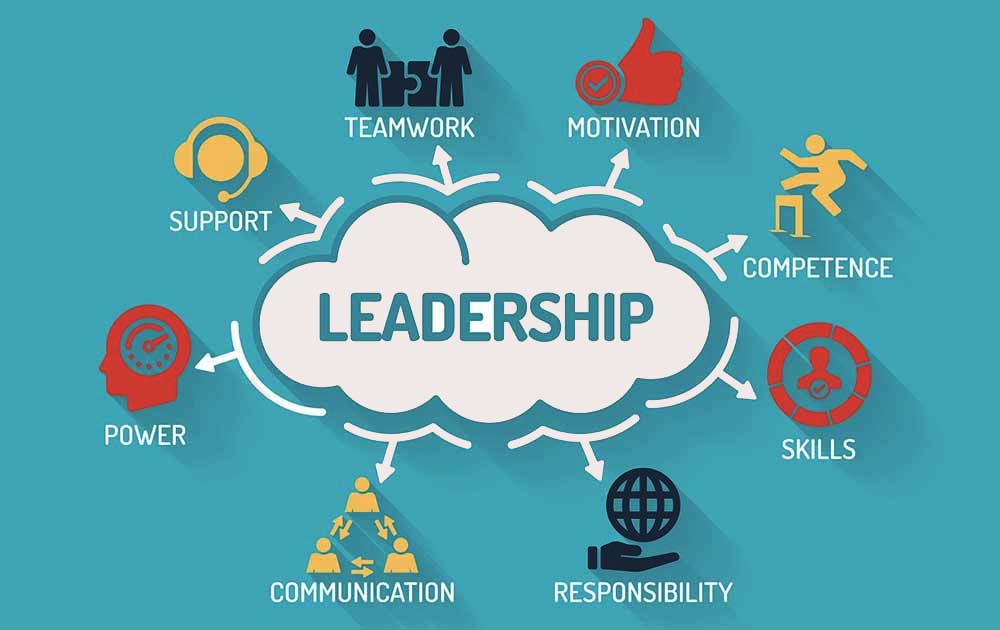 Project Management encourages leadership qualities