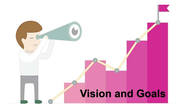 Project Management shall maintain a consistent vision and goals