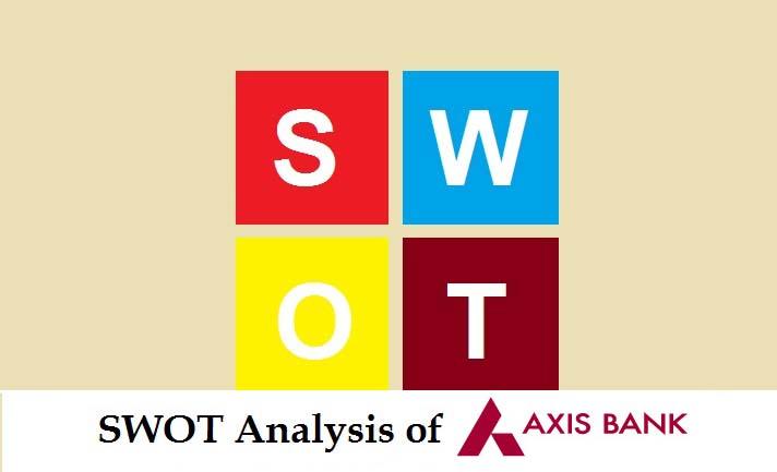 swot analysis of axis bank -1