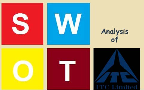 swot analysis of itc limited
