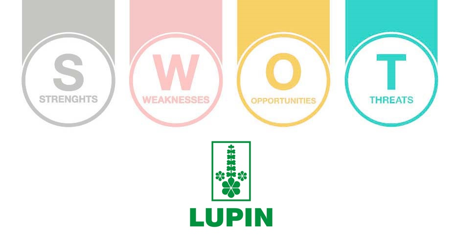swot analysis of lupin