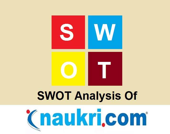 swot analysis of naukri.com-2