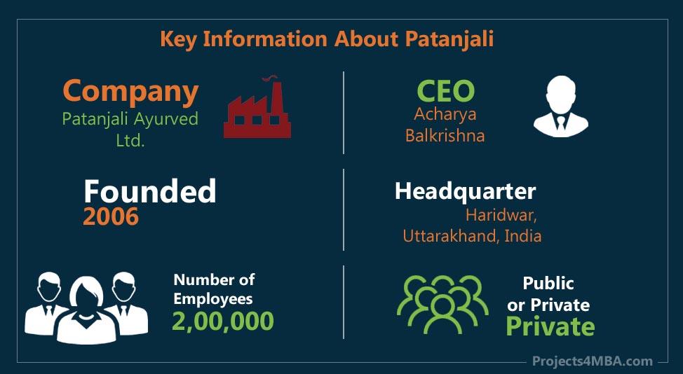 swot analysis of patanjali