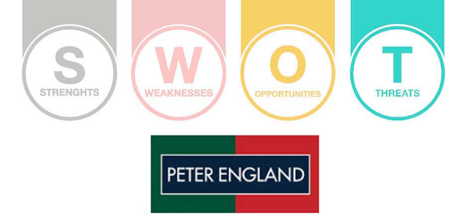 swot analysis of peter england
