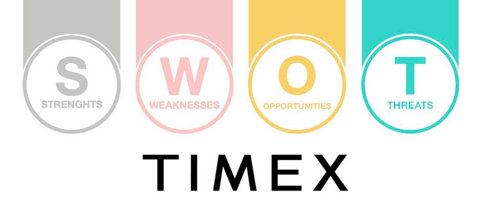 swot analysis of timex