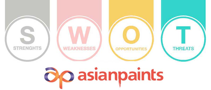 swot analysis of asian paints