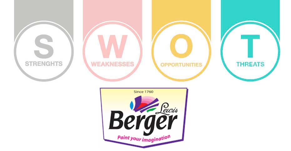 swot analysis of berger paints