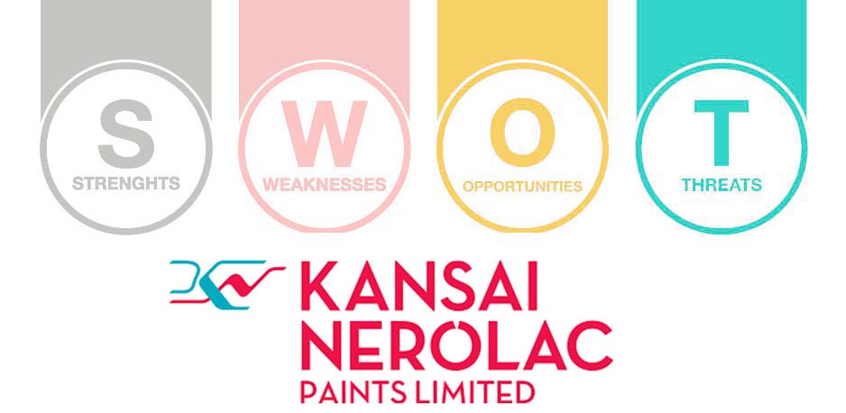 swot analysis of kansai nerolac paints