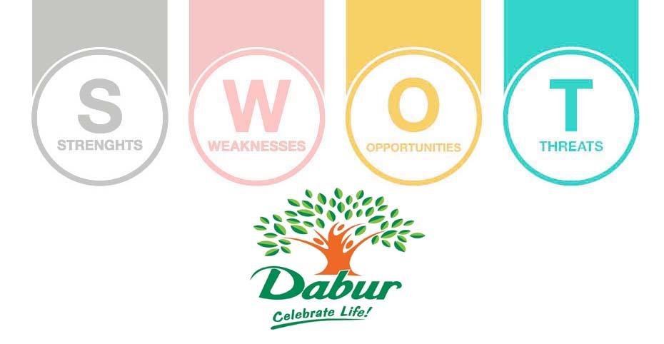 swot analysis of dabur