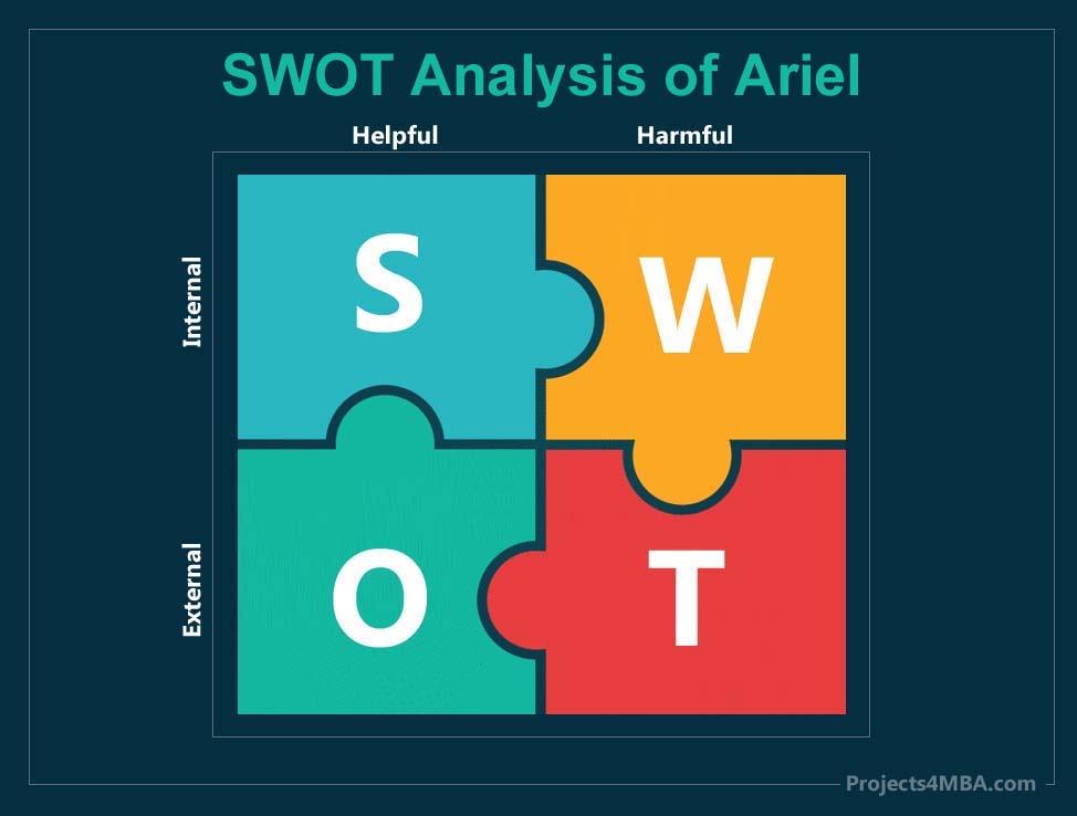 swot analysis of ariel