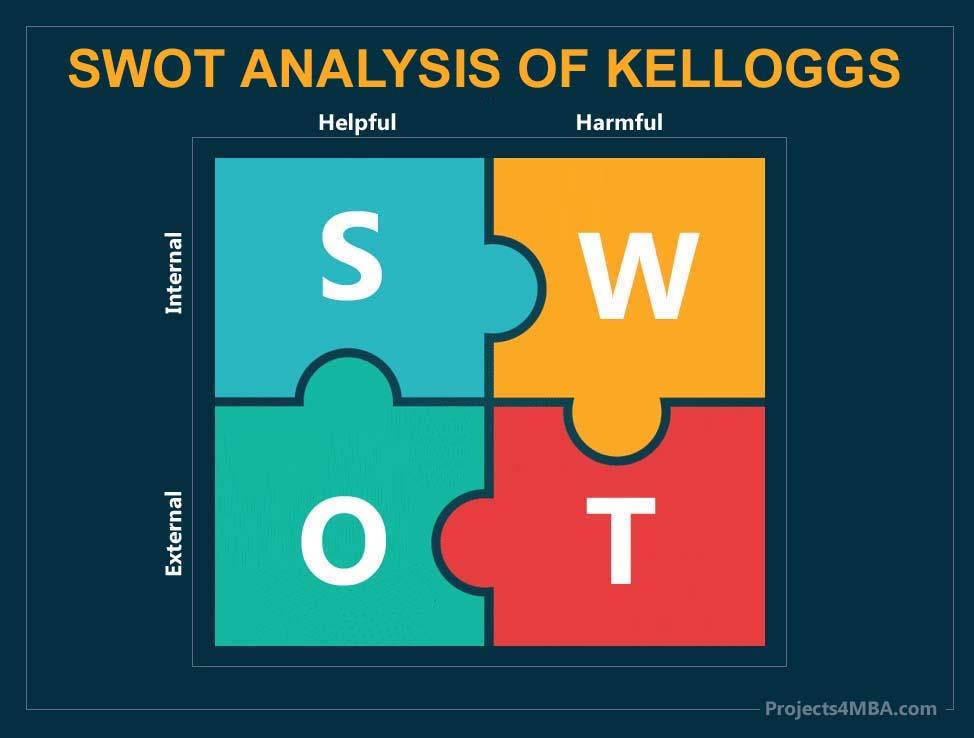 swot analysis of kelloggs