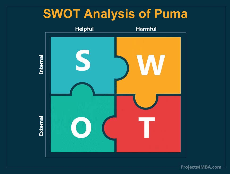 swot analysis of puma