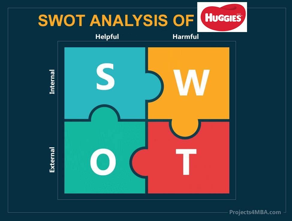 swot analysis of huggies - 0