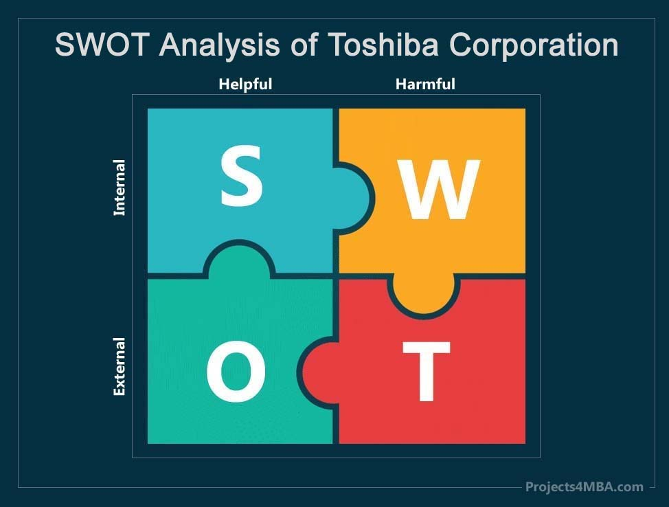 swot analysis of toshiba
