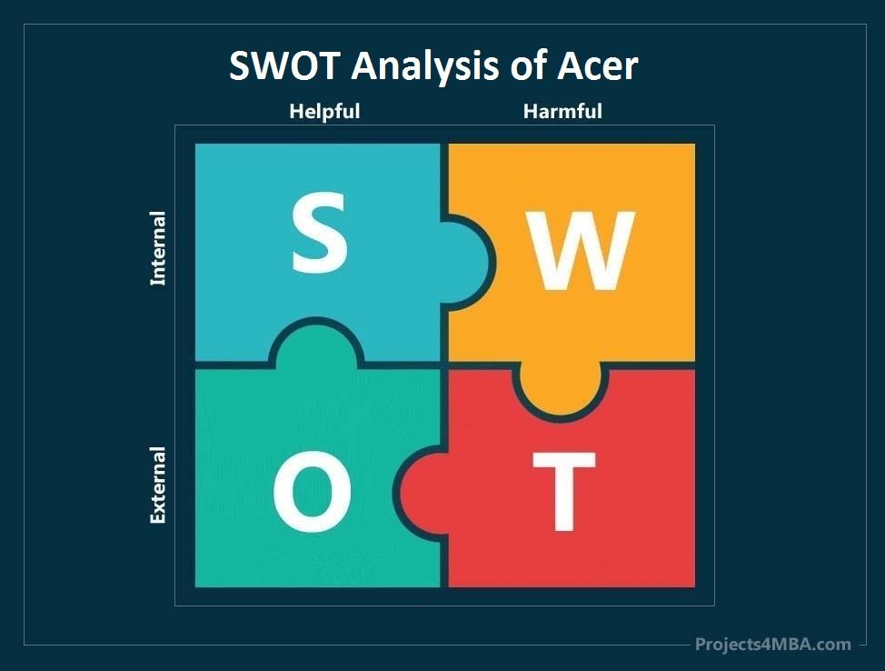 swot analysis of acer